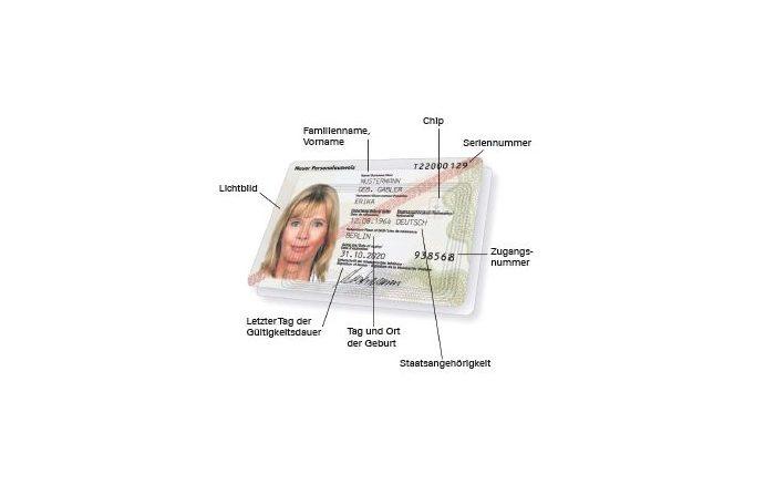 SIM-Karten Aktivierung mit eID – Identifizierung in Sekundenschnelle
