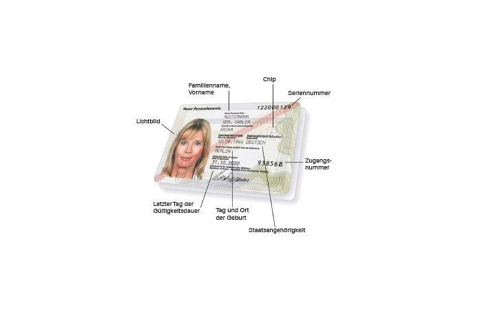 Personalausweis - geschwärzt oder mit Wasserzeichen hochladen