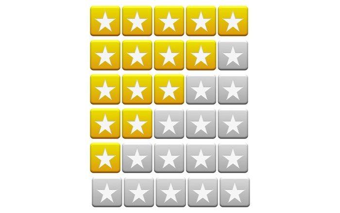 Wettbewerbsverstoß - Vorsicht vor gekauften Kundenbewertungen