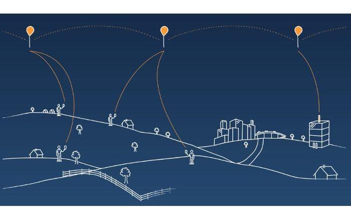 Sri Lanka – Mobilfunknetz per Ballon
