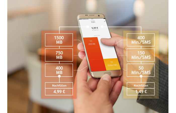 Vodafone - Prepaid wird mit CallYa Flex individueller