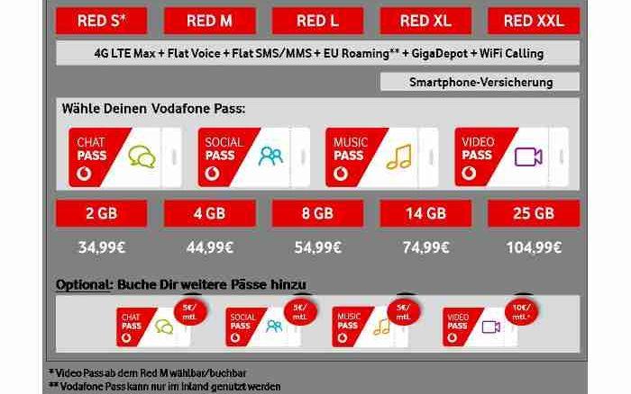 Vodafone Pass  - zusätzliche Datenvolumina für bestimmte Apps