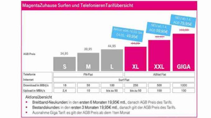 Telekom Mangenta Zuhause_n