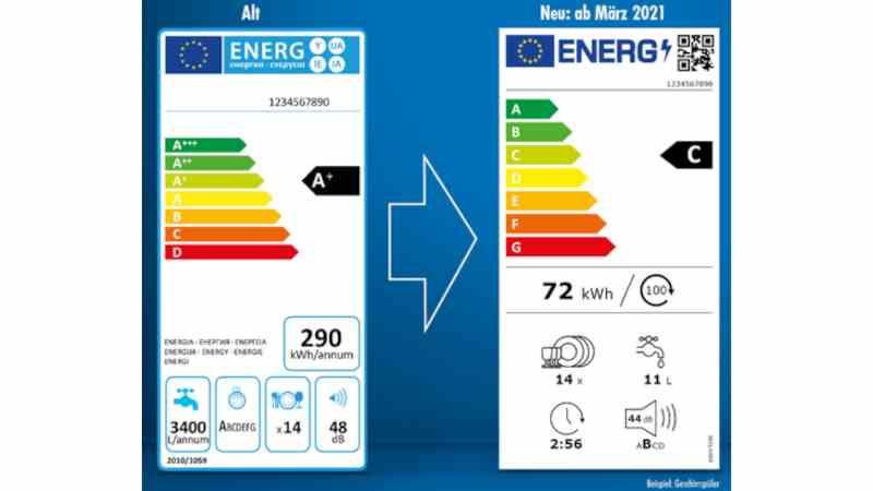 Elektrogeräte – Ab dem 1. März gibt es ein neues Energielabel