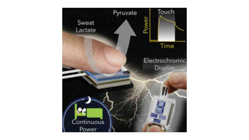 E-Pflaster – Mit der Fingerkuppe Strom im Schlaf erzeugen