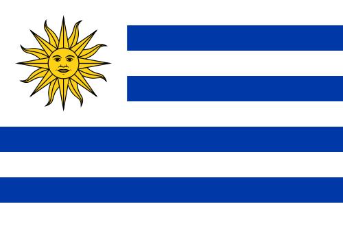 Handy Vorwahl  Uruguay